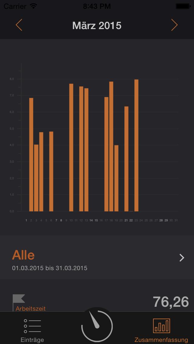 Arbeitszeit Tagebuch 2015