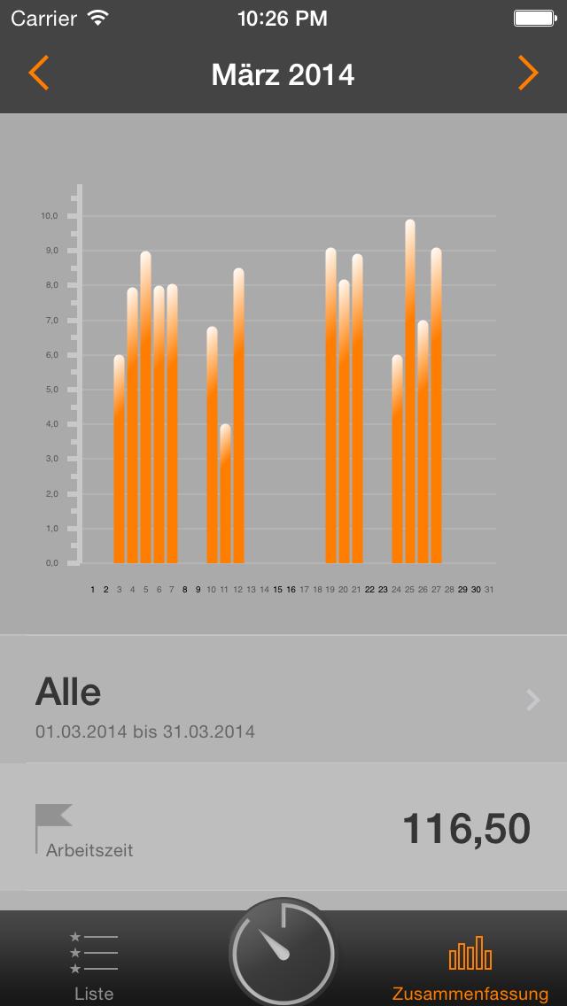 Arbeitszeit Tagebuch 2014